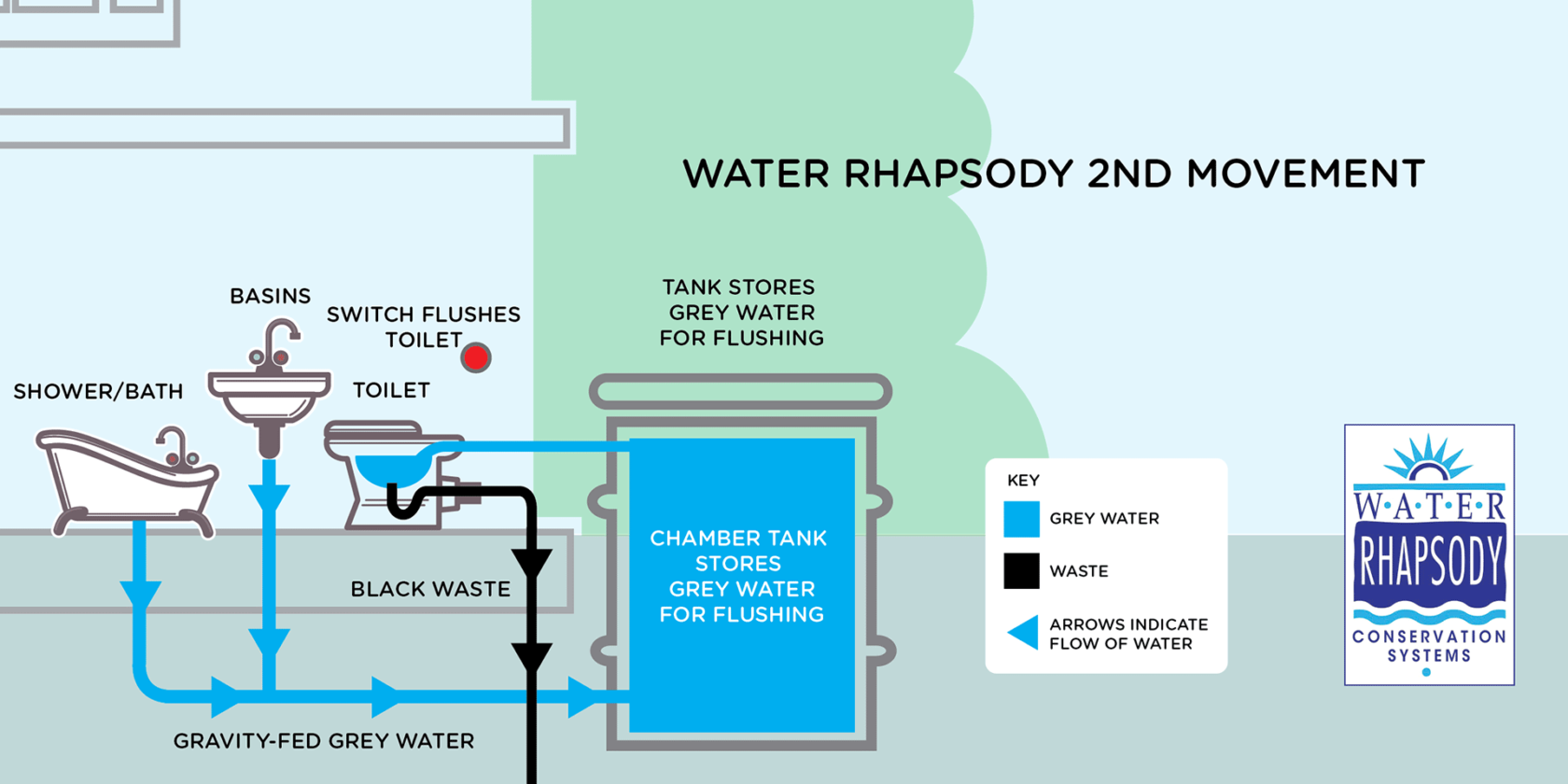 WATER-RHAPSODY_ILLUSTRATIONS-02